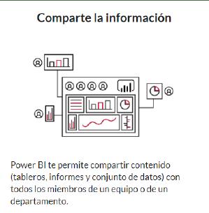 A3ERP integrado con Power BI: inteligencia de negocio 4