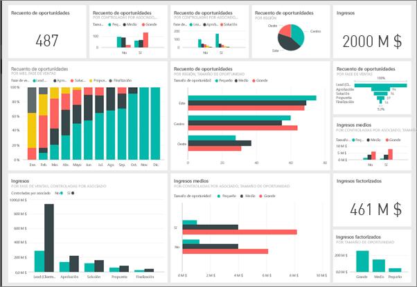 A3ERP integrado con Power BI: inteligencia de negocio 10